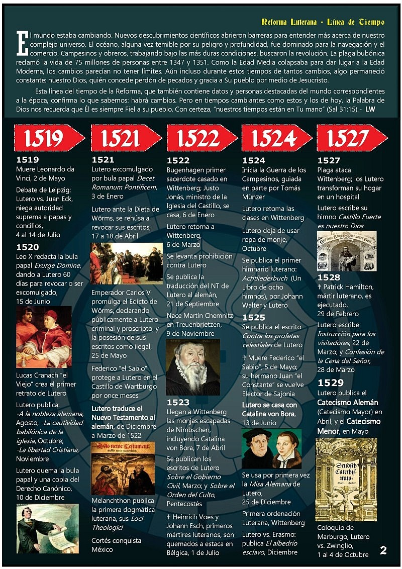 Línea de tiempo de la Reforma Luterana (2)