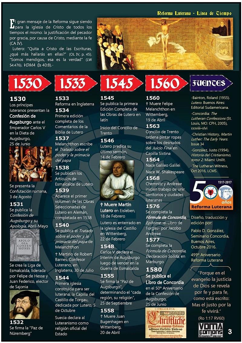 Línea de tiempo de la Reforma Luterana (3)